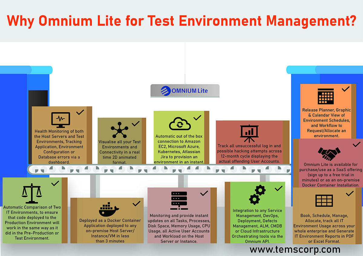 Omnium Lite Test Environment Management Poster